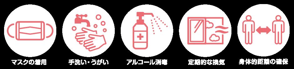 マスクの着用/手洗い・うがい/アルコール消毒/定期的な換気/身体的距離の確保